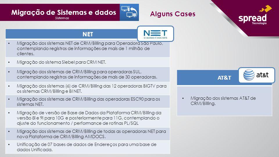 Migração de Sistemas e dados Alguns Cases