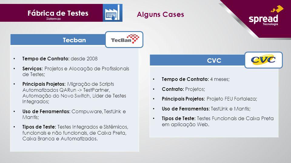 Fábrica de Testes Alguns Cases Tecban CVC