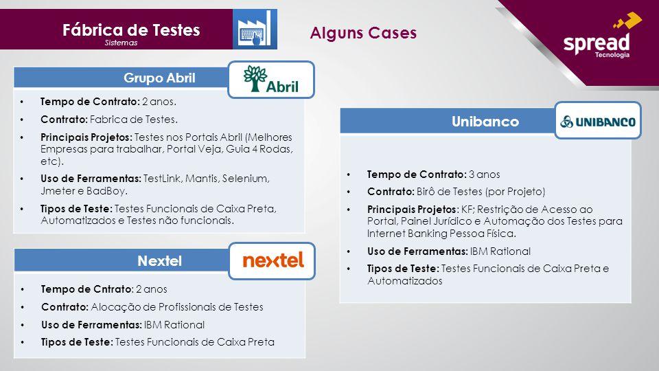 Fábrica de Testes Alguns Cases Unibanco Nextel Grupo Abril