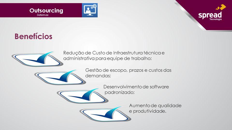 Benefícios Outsourcing