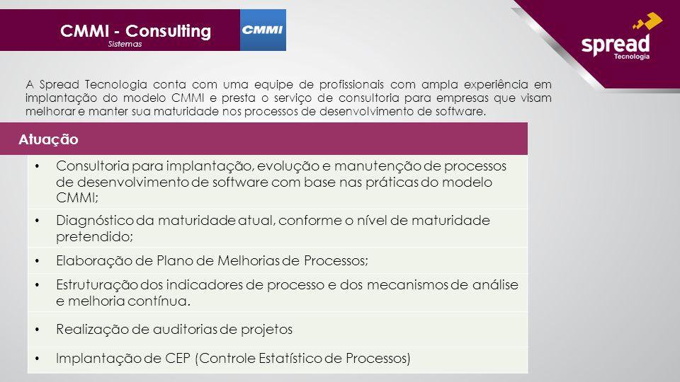 CMMI - Consulting Atuação