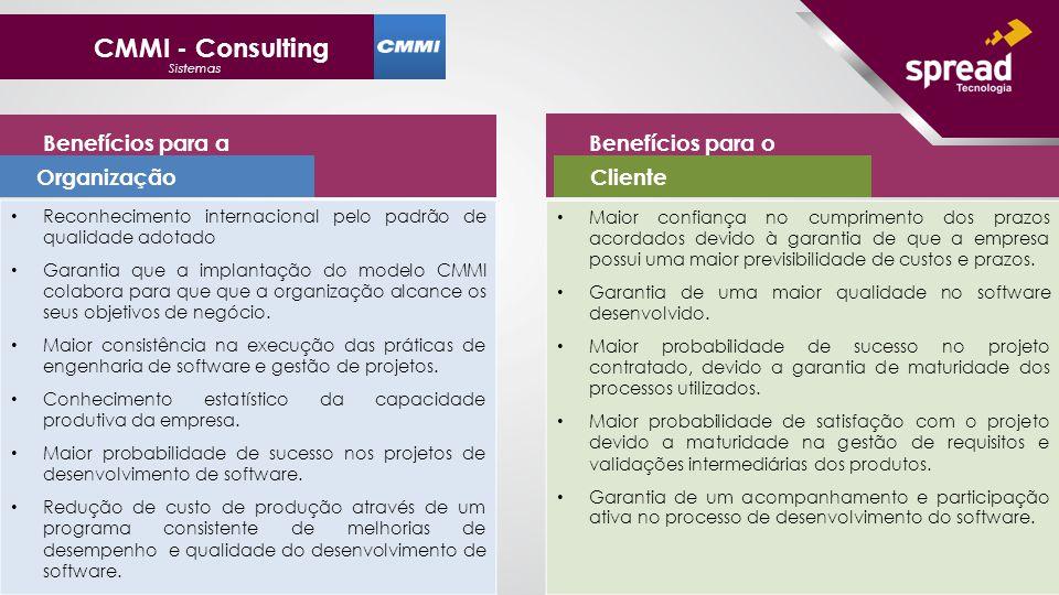 CMMI - Consulting Benefícios para a Organização Benefícios para o