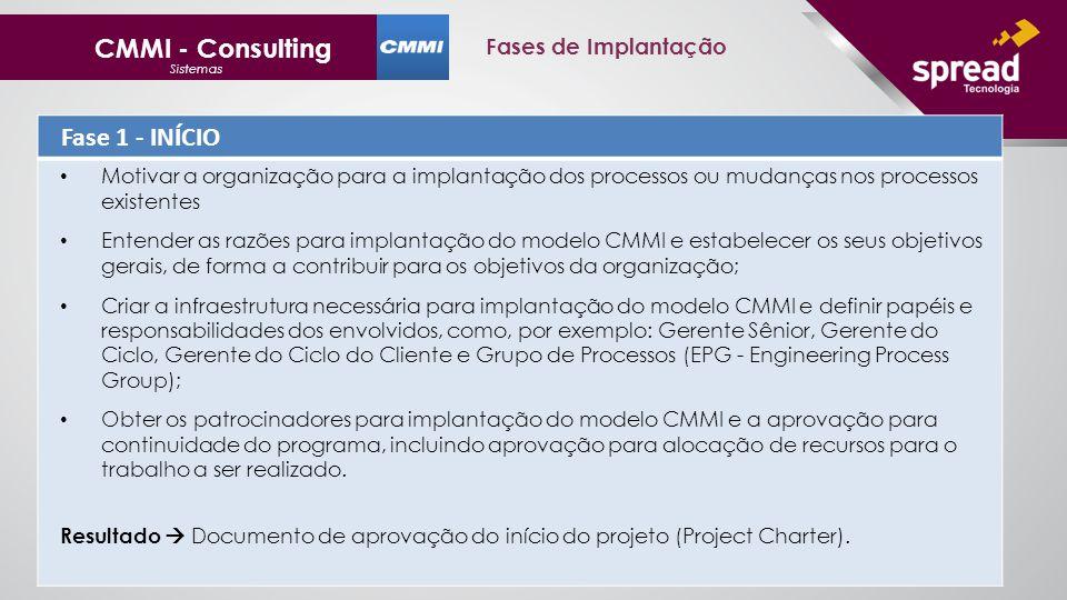 CMMI - Consulting Fase 1 - INÍCIO Fases de Implantação