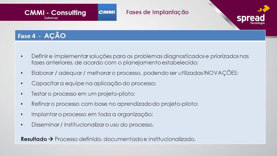 CMMI - Consulting Fase 4 - AÇÃO Fases de Implantação
