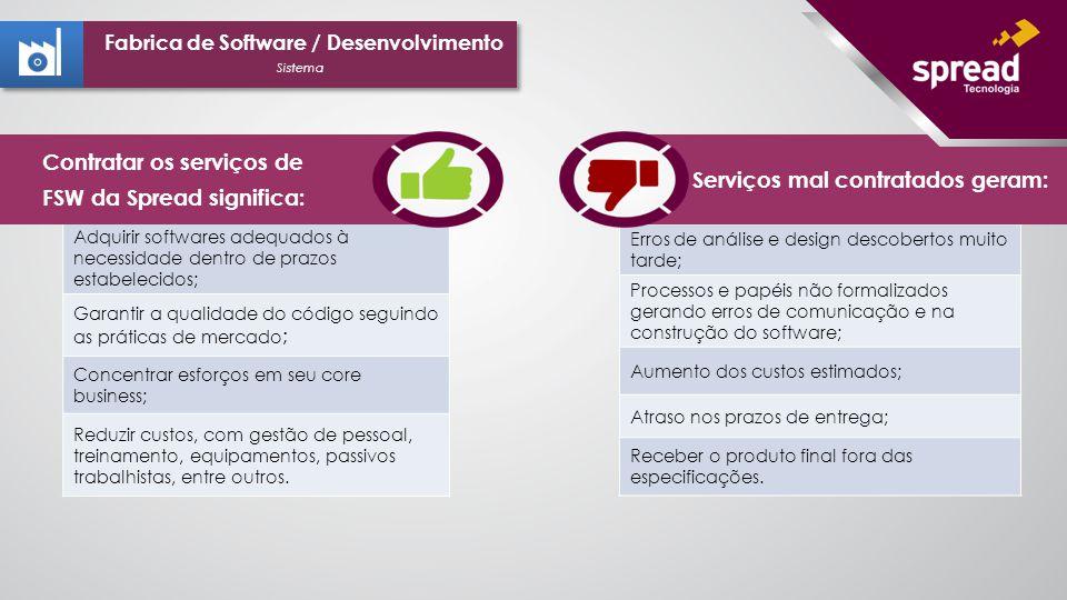 Fabrica de Software / Desenvolvimento