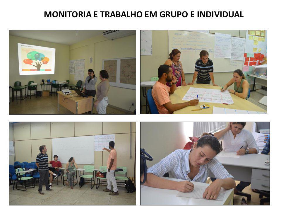 MONITORIA E TRABALHO EM GRUPO E INDIVIDUAL