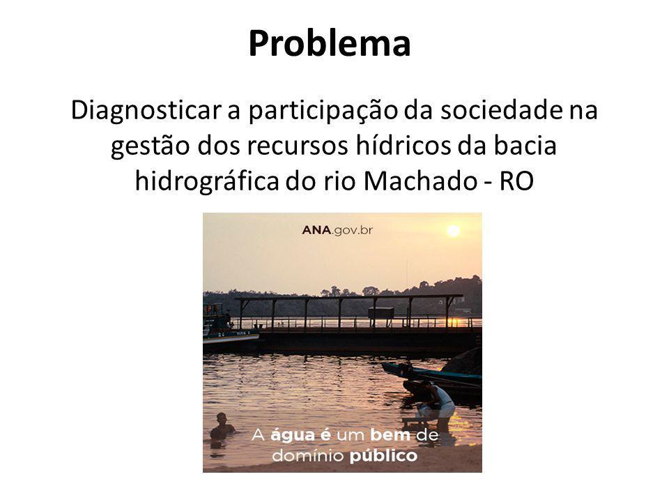 Problema Diagnosticar a participação da sociedade na gestão dos recursos hídricos da bacia hidrográfica do rio Machado - RO.