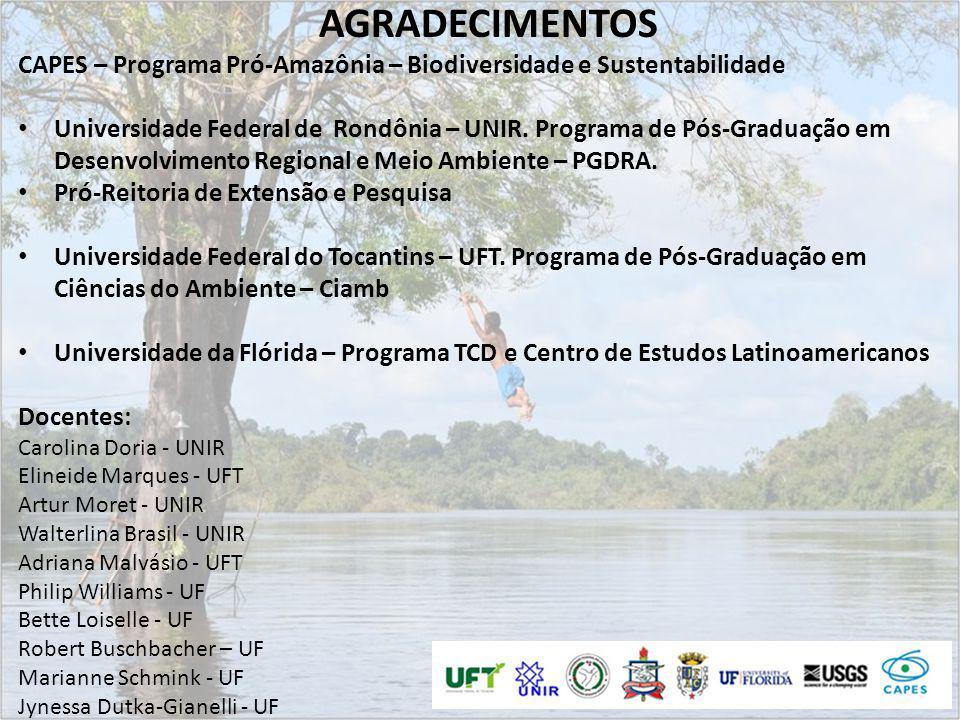 AGRADECIMENTOS CAPES – Programa Pró-Amazônia – Biodiversidade e Sustentabilidade.