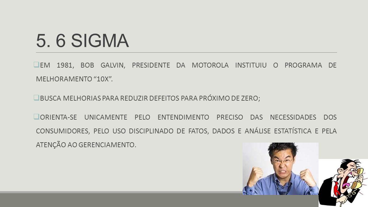 5. 6 SIGMA EM 1981, BOB GALVIN, PRESIDENTE DA MOTOROLA INSTITUIU O PROGRAMA DE MELHORAMENTO 10X .