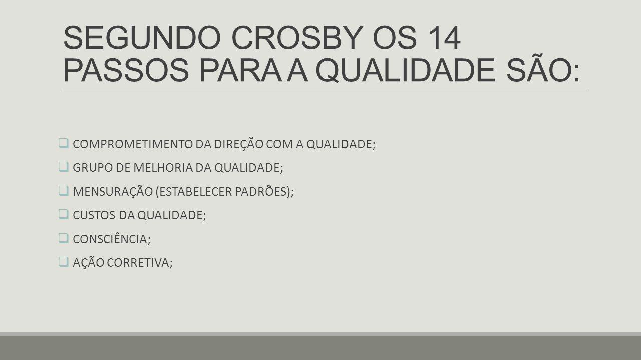 SEGUNDO CROSBY OS 14 PASSOS PARA A QUALIDADE SÃO: