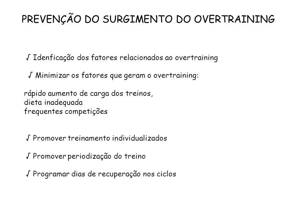 PREVENÇÃO DO SURGIMENTO DO OVERTRAINING