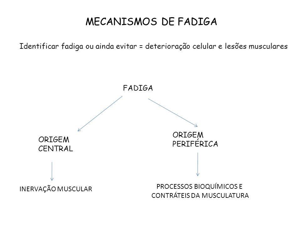 MECANISMOS DE FADIGA Identificar fadiga ou ainda evitar = deterioração celular e lesões musculares.