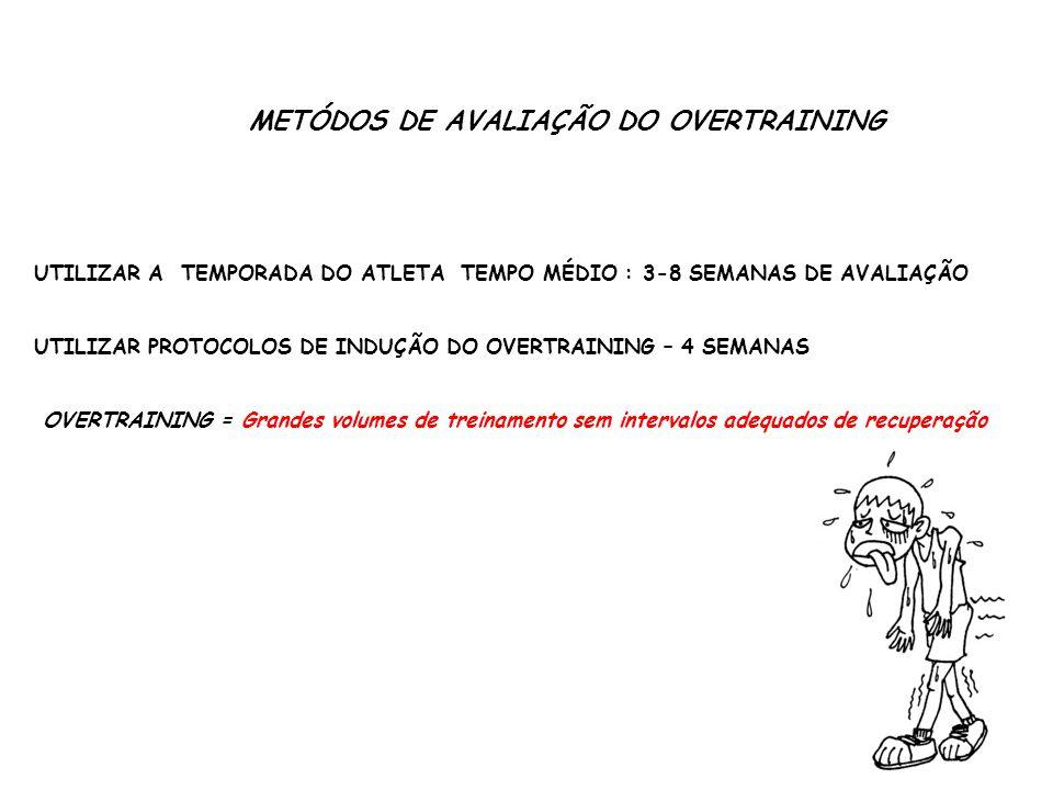 METÓDOS DE AVALIAÇÃO DO OVERTRAINING