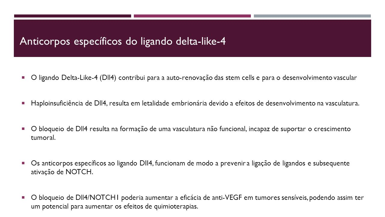 Anticorpos específicos do ligando delta-like-4