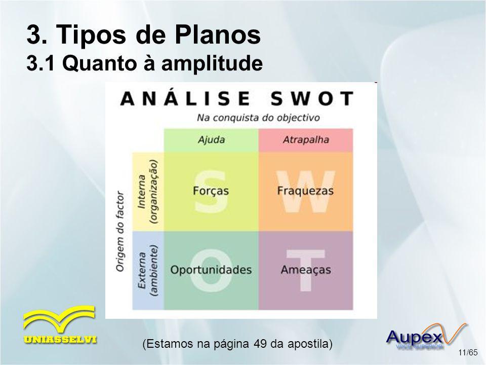 3. Tipos de Planos 3.1 Quanto à amplitude