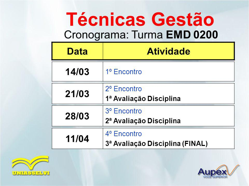Técnicas Gestão Cronograma: Turma EMD 0200 Data Atividade 14/03 21/03
