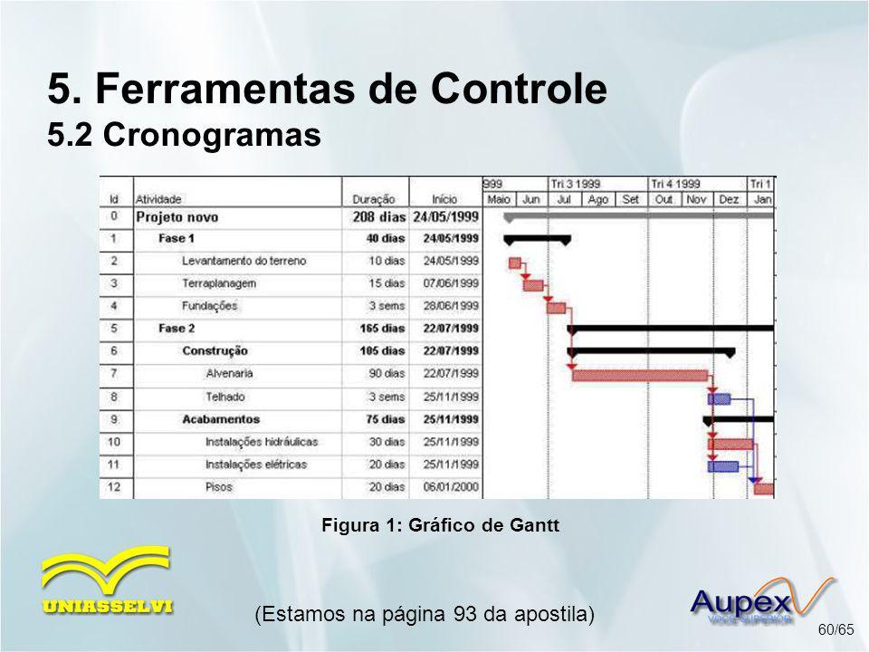 5. Ferramentas de Controle 5.2 Cronogramas