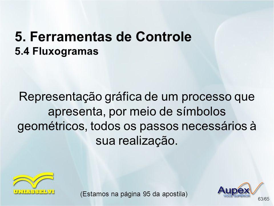 5. Ferramentas de Controle 5.4 Fluxogramas