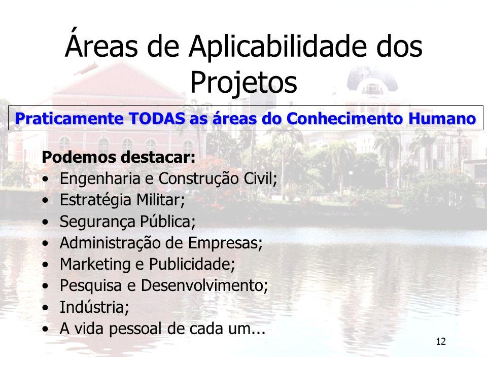 Áreas de Aplicabilidade dos Projetos