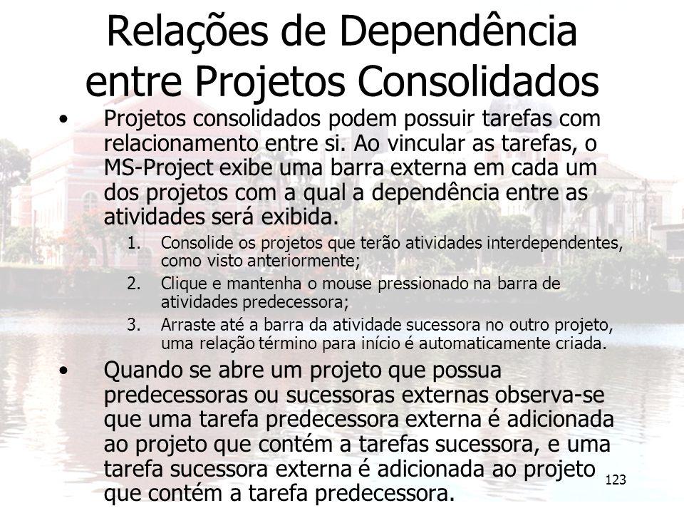 Relações de Dependência entre Projetos Consolidados