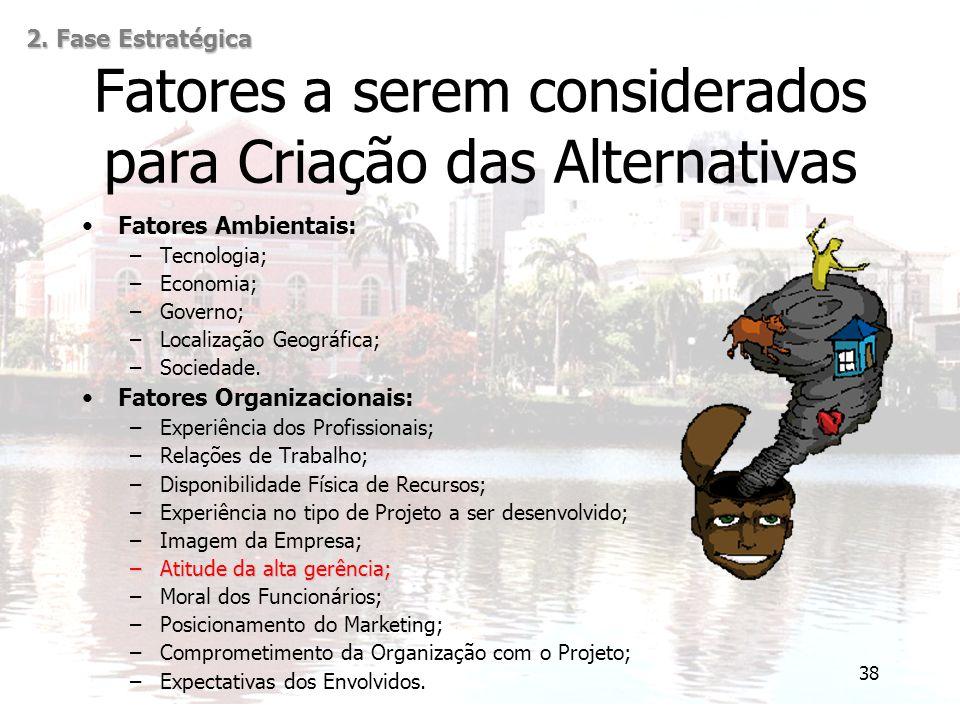 Fatores a serem considerados para Criação das Alternativas