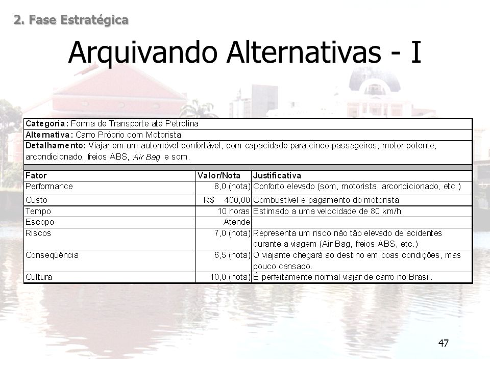 Arquivando Alternativas - I