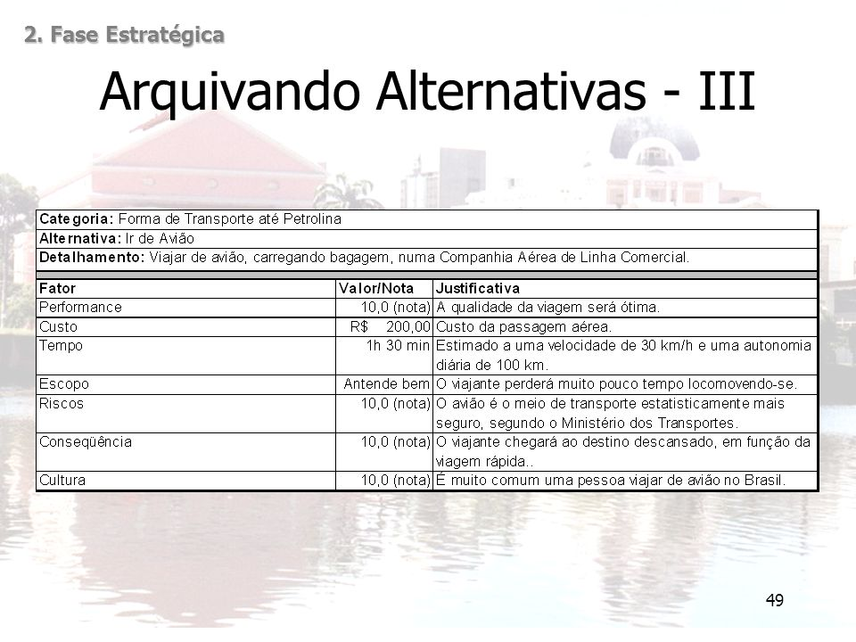 Arquivando Alternativas - III