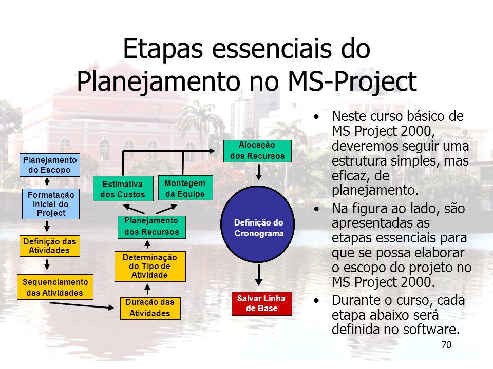 Etapas essenciais do Planejamento no MS-Project