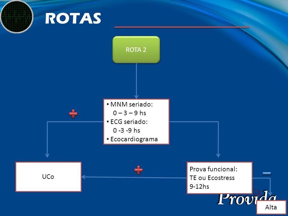 ROTAS ROTA 2 MNM seriado: 0 – 3 – 9 hs ECG seriado: 0 -3 -9 hs