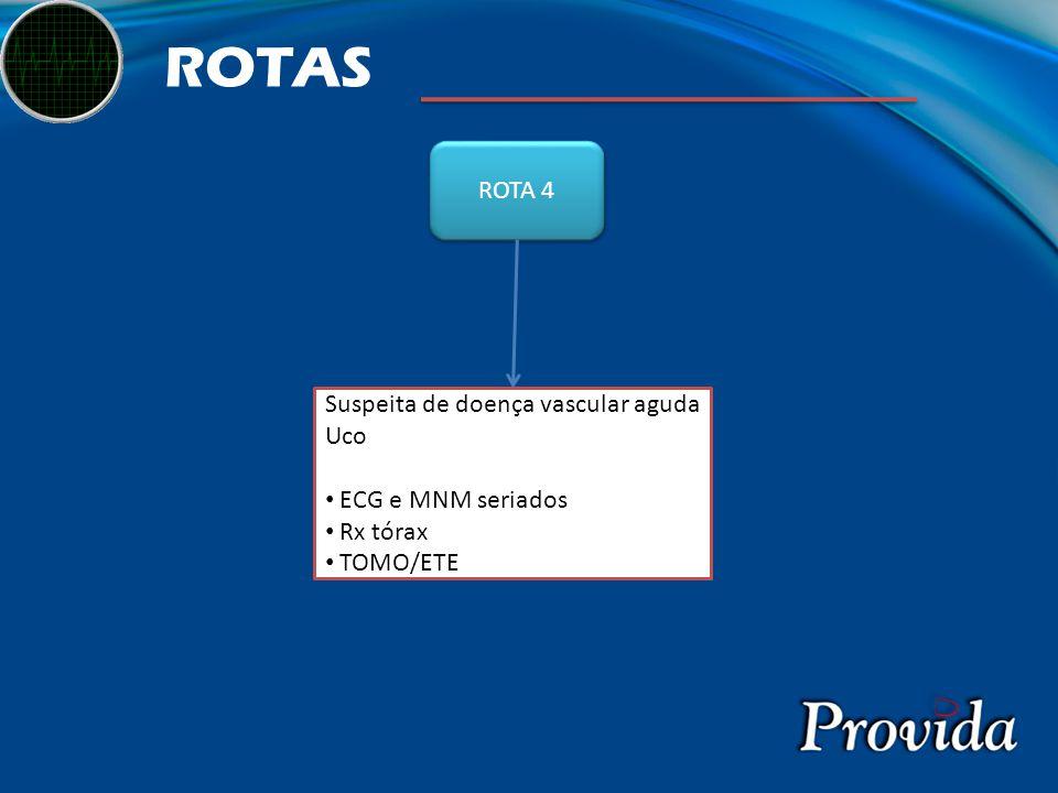 ROTAS ROTA 4 Suspeita de doença vascular aguda Uco ECG e MNM seriados