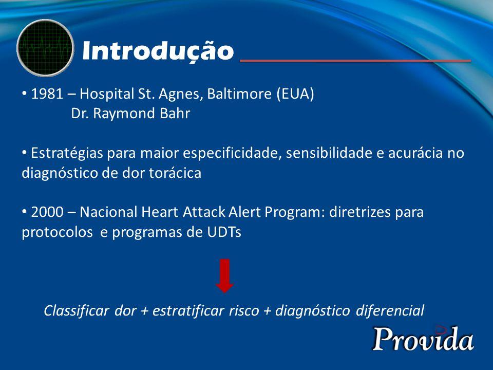 Introdução 1981 – Hospital St. Agnes, Baltimore (EUA) Dr. Raymond Bahr