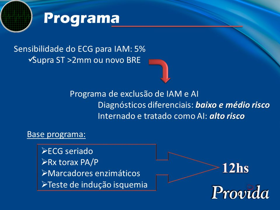 Programa 12hs Sensibilidade do ECG para IAM: 5%