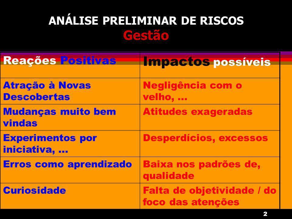 ANÁLISE PRELIMINAR DE RISCOS Gestão
