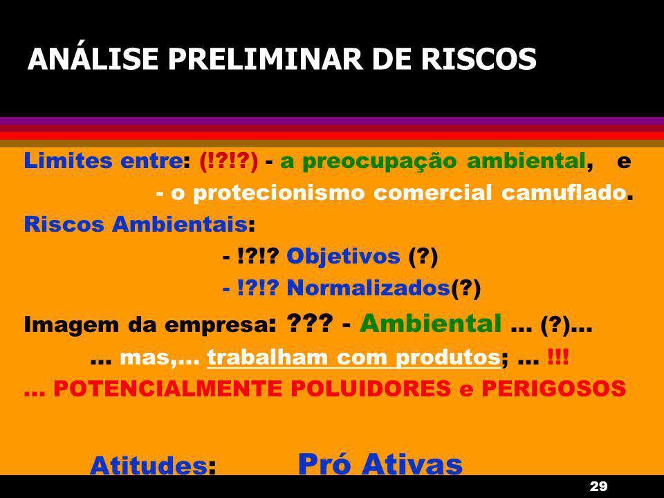 ANÁLISE PRELIMINAR DE RISCOS