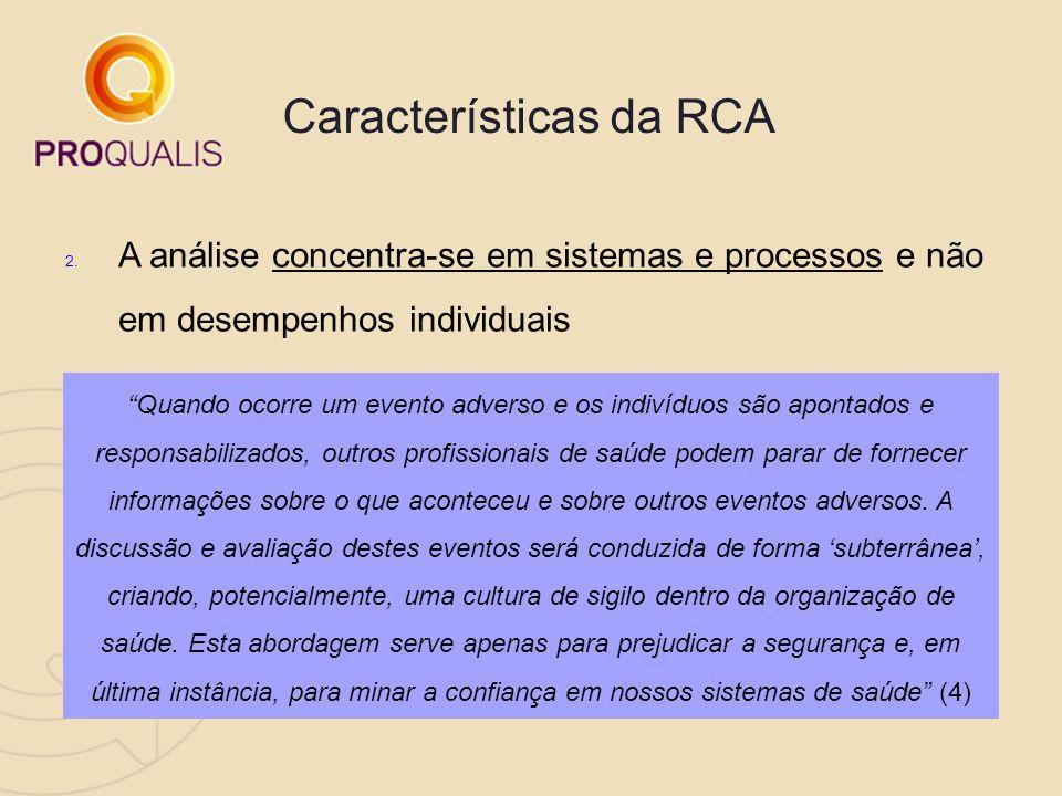 Características da RCA