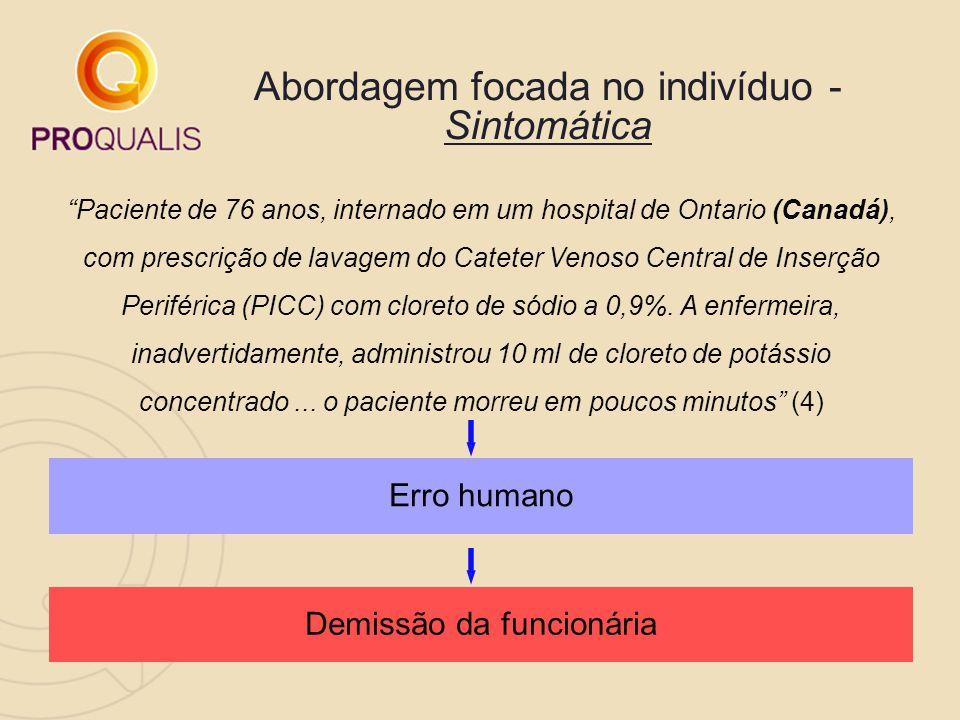 Abordagem focada no indivíduo - Sintomática