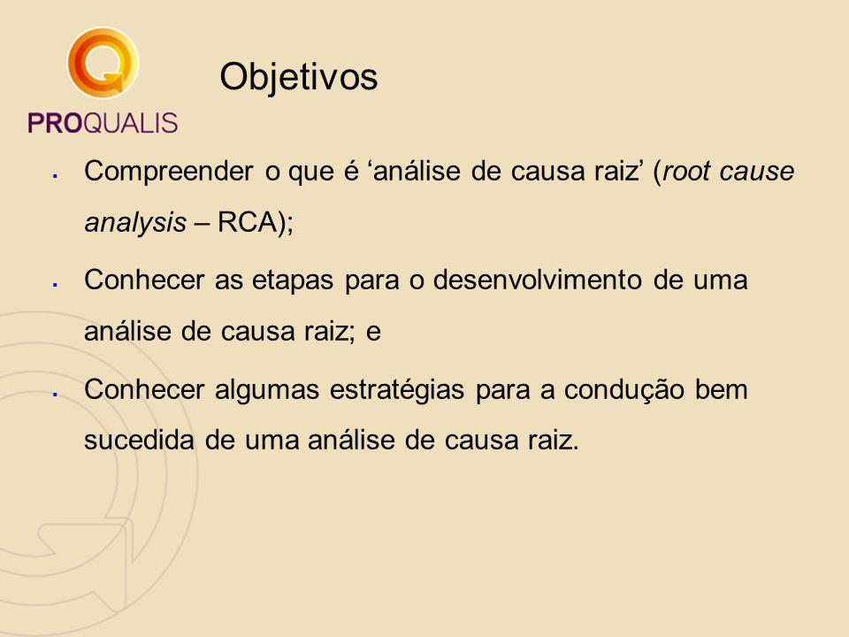 Objetivos Compreender o que é 'análise de causa raiz' (root cause analysis – RCA);