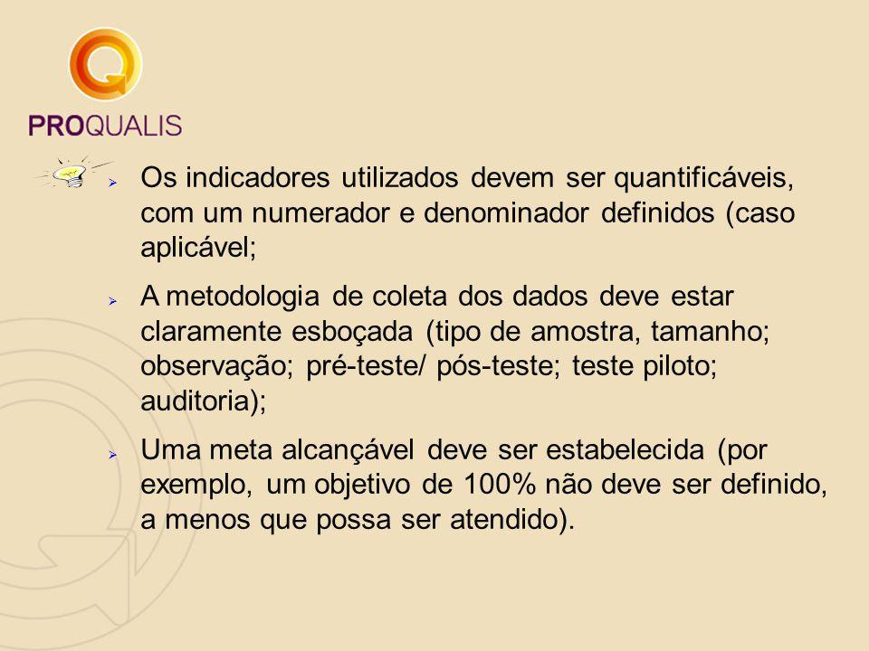 Os indicadores utilizados devem ser quantificáveis, com um numerador e denominador definidos (caso aplicável;