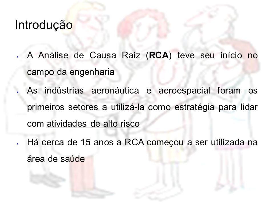 Introdução A Análise de Causa Raiz (RCA) teve seu início no campo da engenharia.