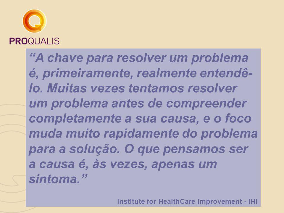 A chave para resolver um problema é, primeiramente, realmente entendê- lo. Muitas vezes tentamos resolver um problema antes de compreender completamente a sua causa, e o foco muda muito rapidamente do problema para a solução. O que pensamos ser a causa é, às vezes, apenas um sintoma.