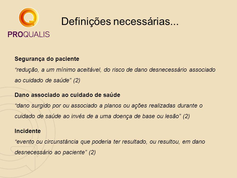 Definições necessárias...