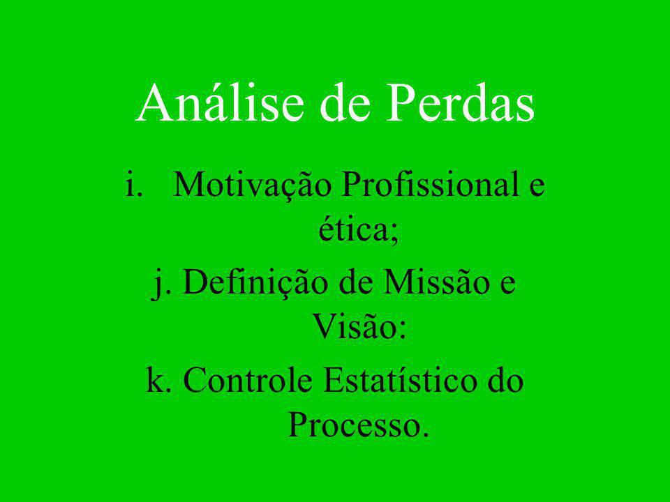 Análise de Perdas Motivação Profissional e ética;