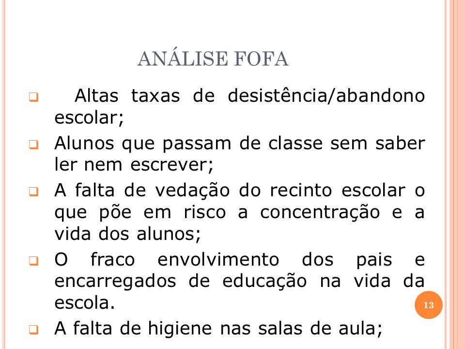 ANÁLISE FOFA Altas taxas de desistência/abandono escolar;