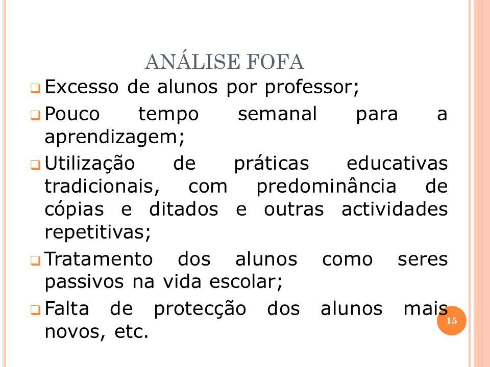 ANÁLISE FOFA Excesso de alunos por professor;