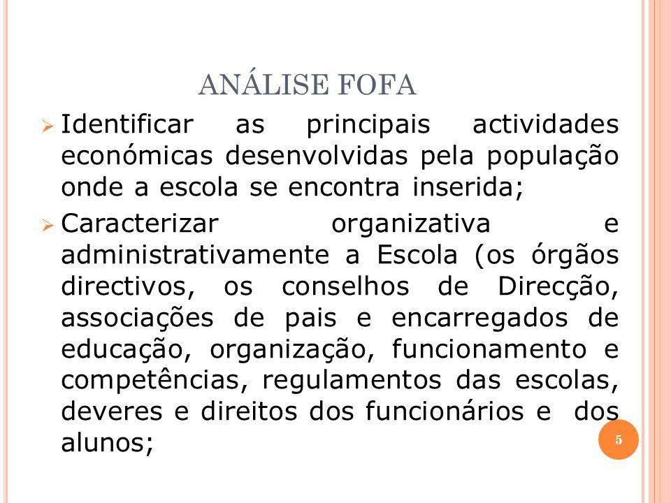 ANÁLISE FOFA Identificar as principais actividades económicas desenvolvidas pela população onde a escola se encontra inserida;