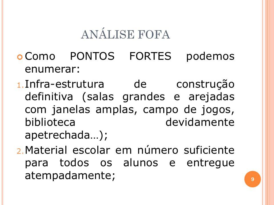ANÁLISE FOFA Como PONTOS FORTES podemos enumerar: