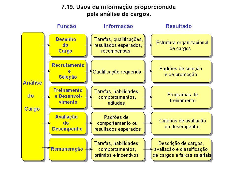 7.19. Usos da informação proporcionada