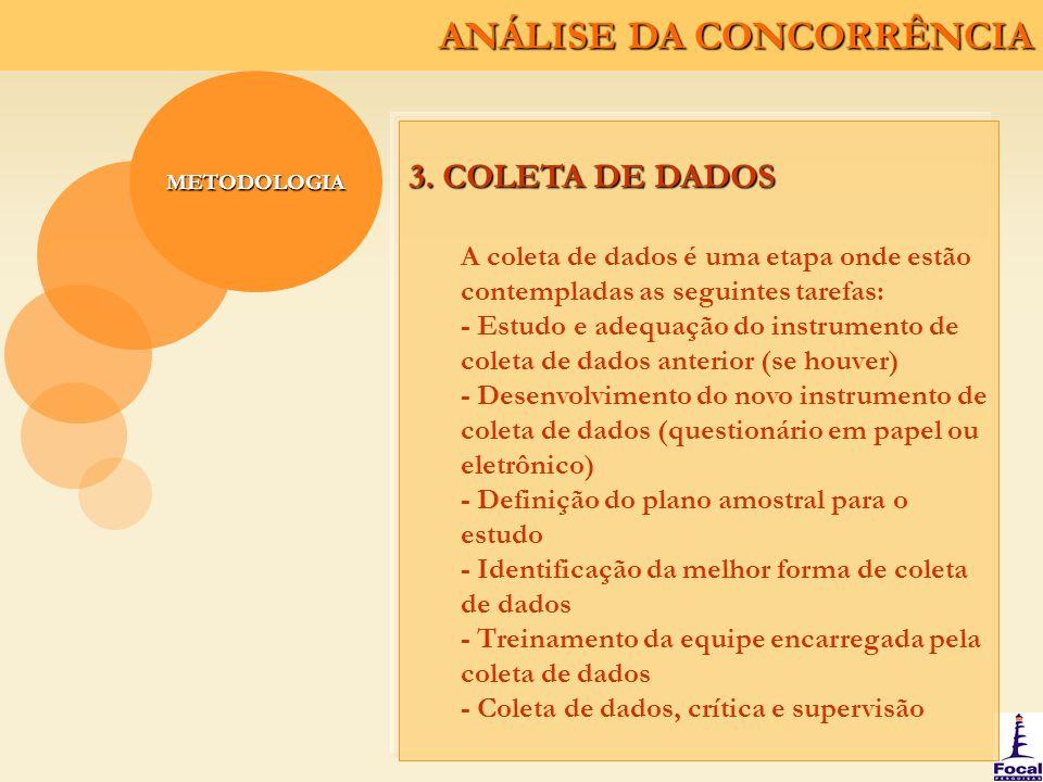 METODOLOGIA 3. COLETA DE DADOS. A coleta de dados é uma etapa onde estão contempladas as seguintes tarefas: