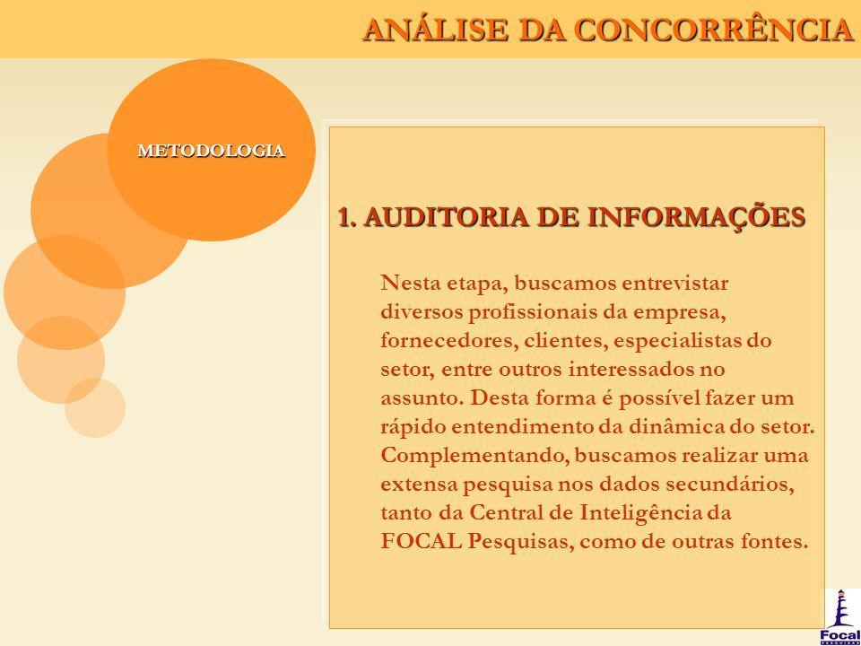 1. AUDITORIA DE INFORMAÇÕES