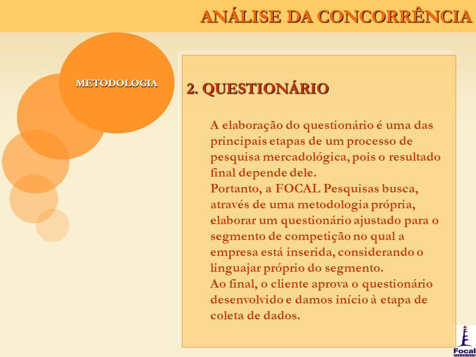 METODOLOGIA 2. QUESTIONÁRIO.